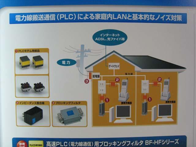NEC Tokin PLC Filter