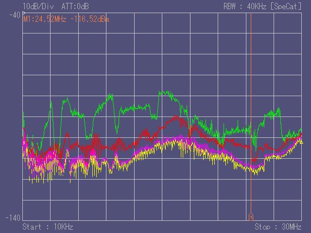 LPL-TX/Sのスペクトル